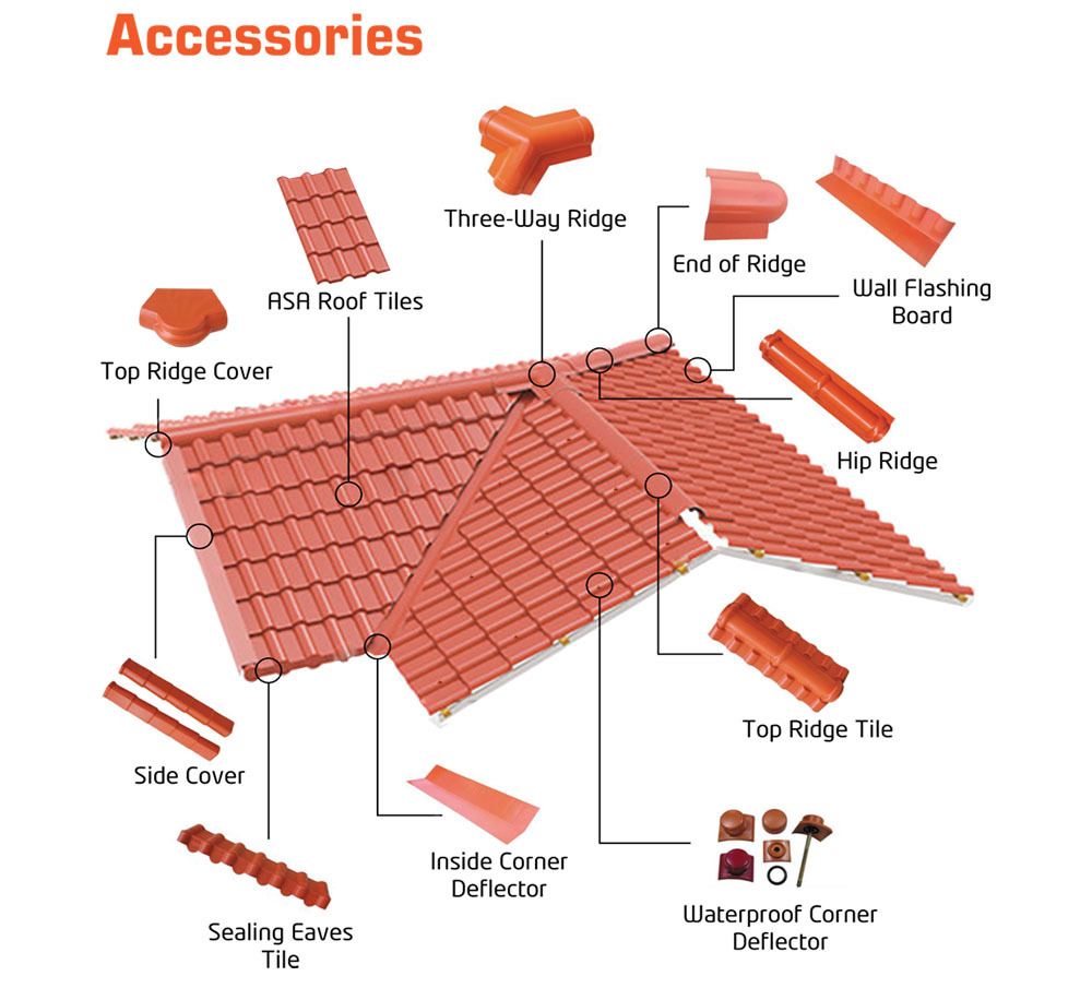 Gongli-Asa Spanish Tile Accessories | Roof Cap Company