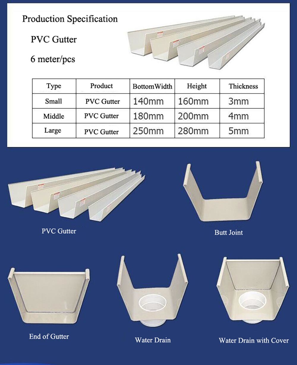 Latest rainboard gutter Suppliers for house-1