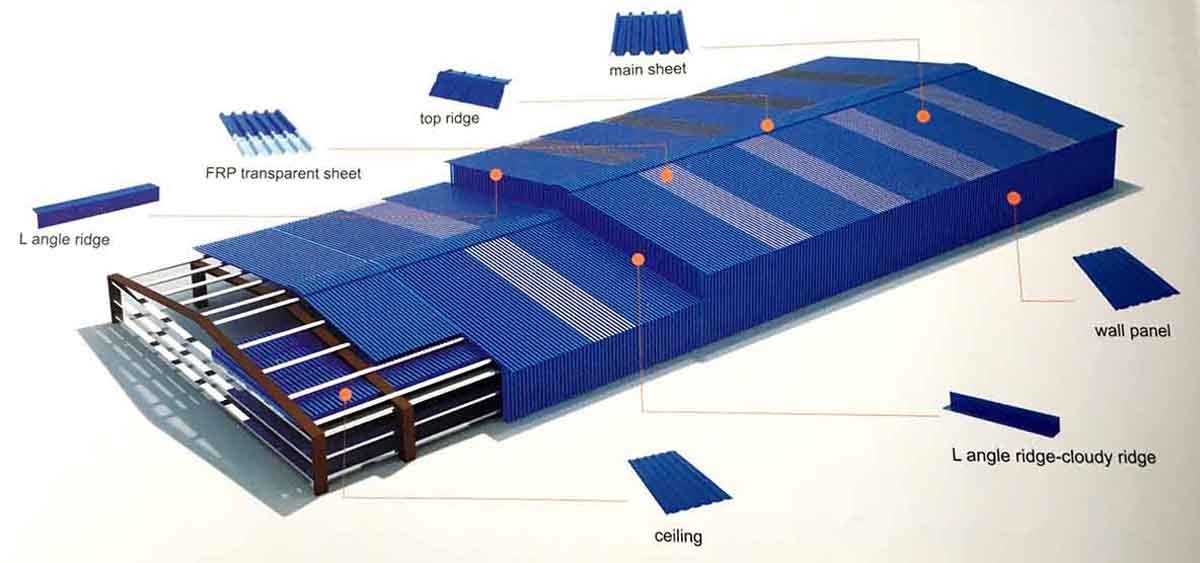 Gongli-Corrugated Sheet Accessories - Corrugated Ridge Cap Supplier